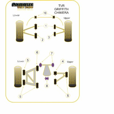 powerflex fahrwerksbuchsen tvr griffith pff19 406 22blk im tuning shop. Black Bedroom Furniture Sets. Home Design Ideas